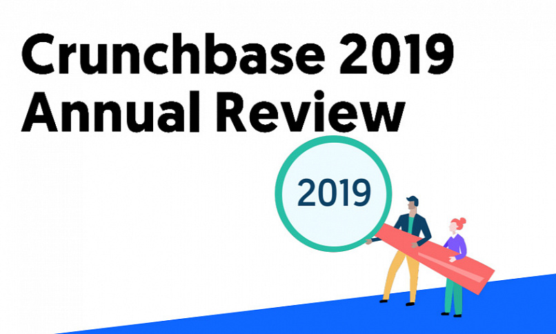 Crunchbase 2019 Annual Review. A Look Back at 2019's Unicorns, Largest Funding Rounds, & More